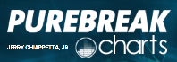 Music by Jerry Chiappetta, Jr., on PUREBREAK Charts